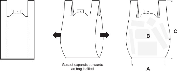 Vest Carrier Bag Dimension Explanation